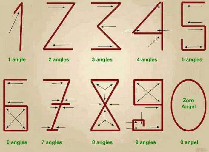 Quegli arabi copioni che presero i numeri dagli indiani